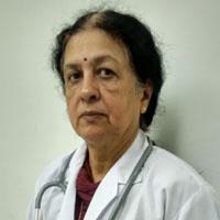 Dr Anjali Bugga