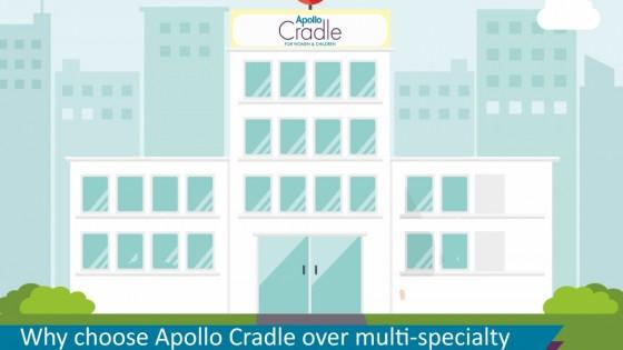 Apollo Cradle gurgaon
